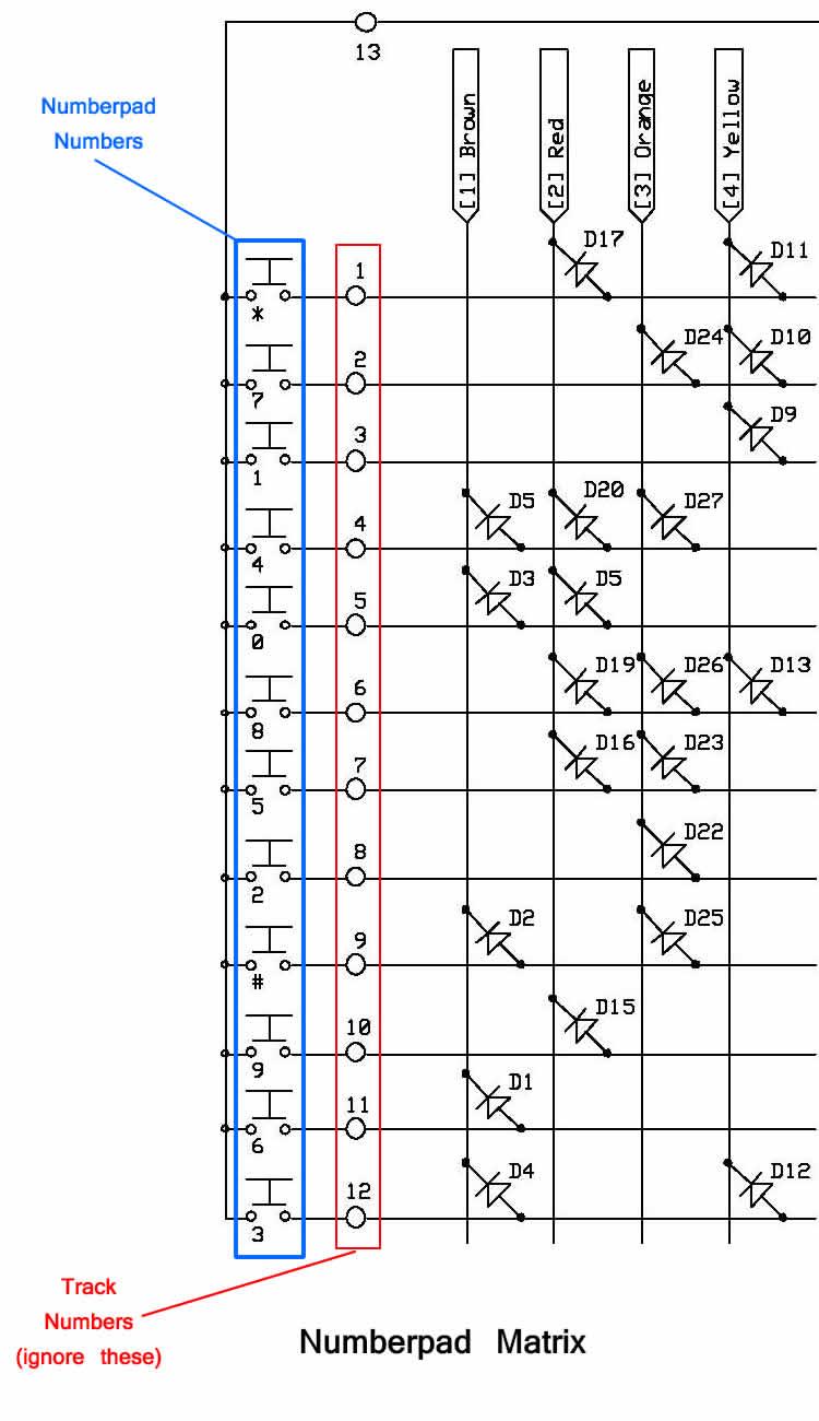 super nintendo wiring diagram, wii wiring diagram, sega genesis wiring diagram, playstation 2 wiring diagram, nes wiring diagram, xbox 360 wiring diagram, n64 wiring diagram, on colecovision wiring diagram